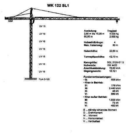 MAN Wolff 122SL tower crane
