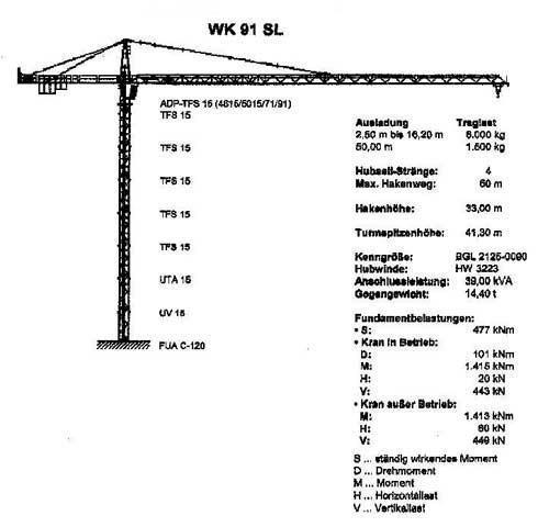 MAN Wolff 91SL tower crane
