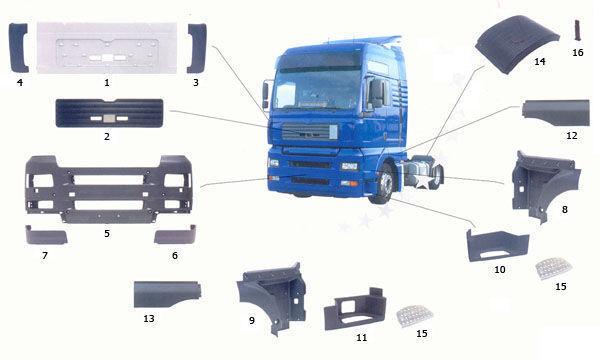new 81615100399. 81615100401,81615100400 footboard for MAN TGA truck