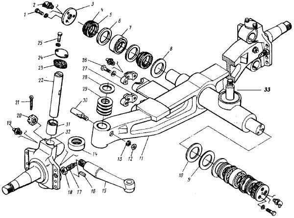 new Os zadnyaya i povorotnye kulaki  v sbore LZA 4014 spare parts for LVOVSKII material handling equipment