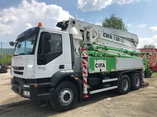 Concrete pumps from Europe for sale, buy new or used concrete pump