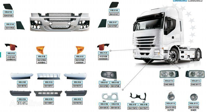 new IVECO COVIND front fascia for IVECO STRALIS tractor unit