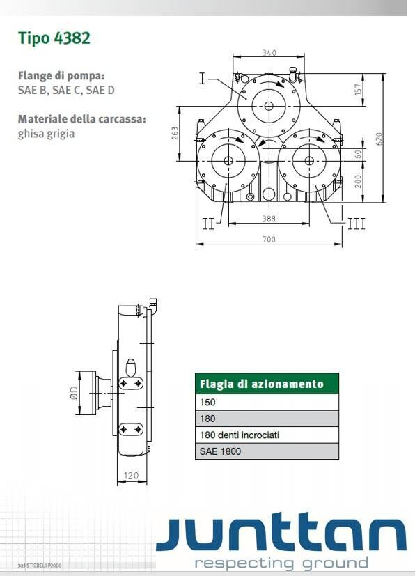 Stiebel gear  (4382.41.09904.97) other transmission spare part for excavator