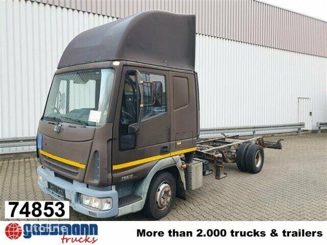 IVECO EuroCargo 75 E 17 closed box truck